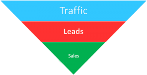 trafficleads